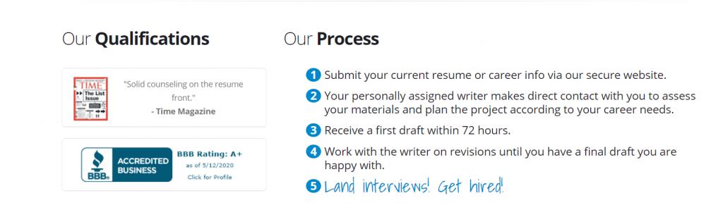 resumewriters reviews